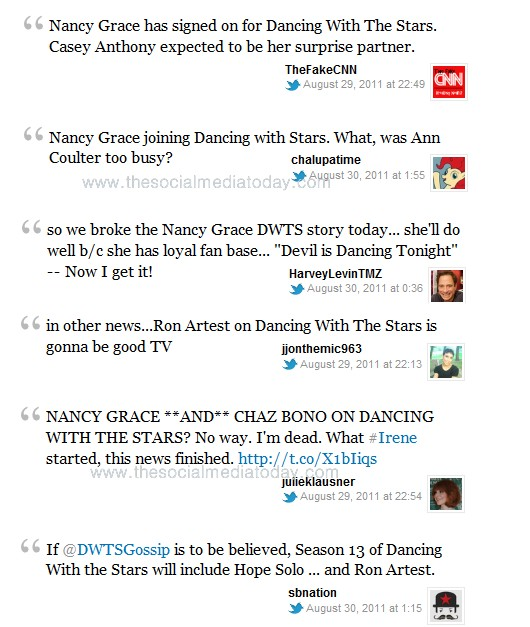 Dancing With the Stars 2011cast leaked in Twitter