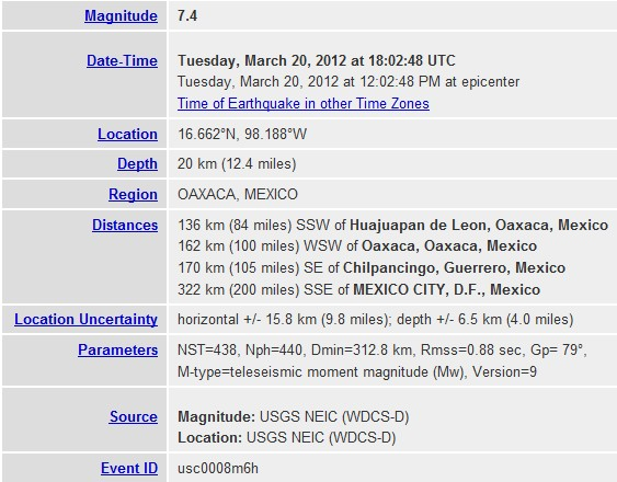 Mexico earthquacke 20 March 2012 report