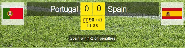 Replay: Euro 2012 Portugal Vs Spain