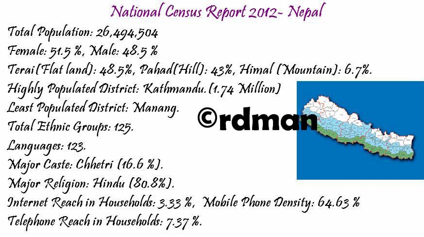National- Census-report-2012- Nepal-2068