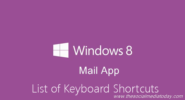 Keyboard shortcuts for Windows 8
