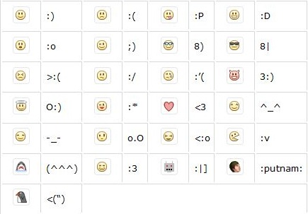 facebook-chat-emoticons-list
