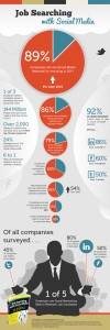 Job-Searching-with-Social-Media-Infographic