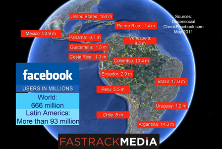Latin American Social Networking Audience
