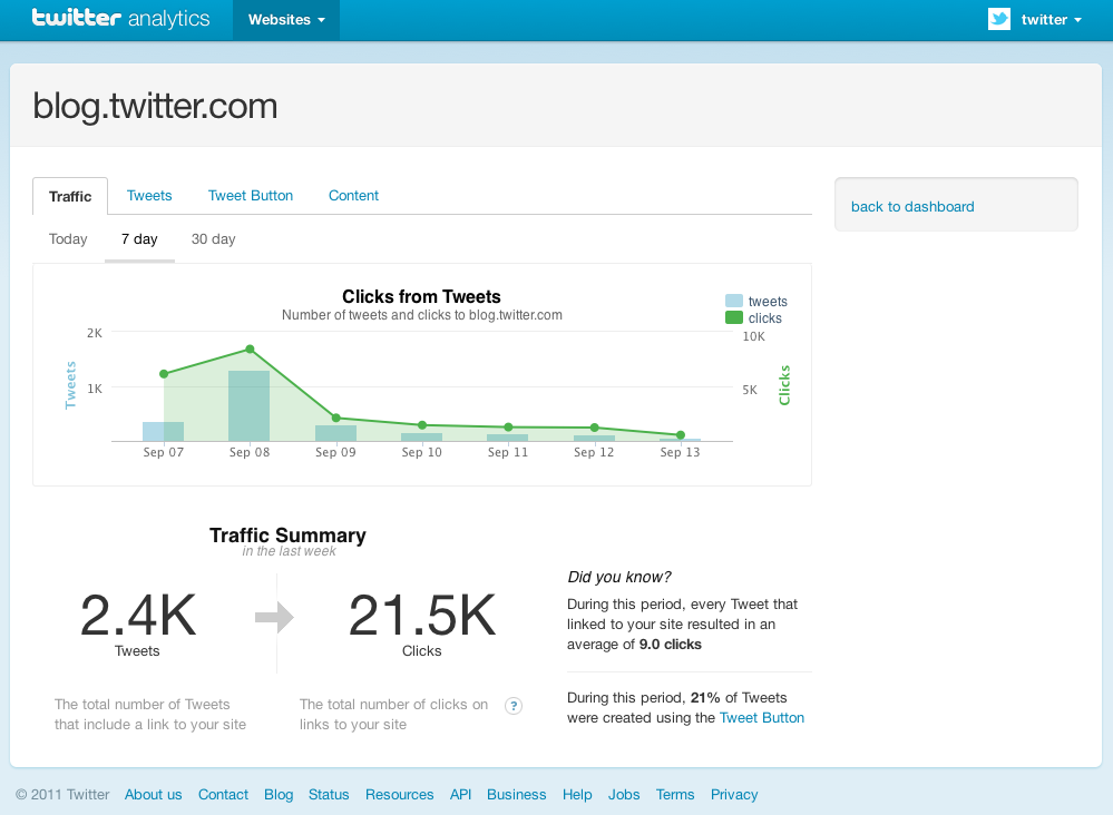 twitter-web-analytics