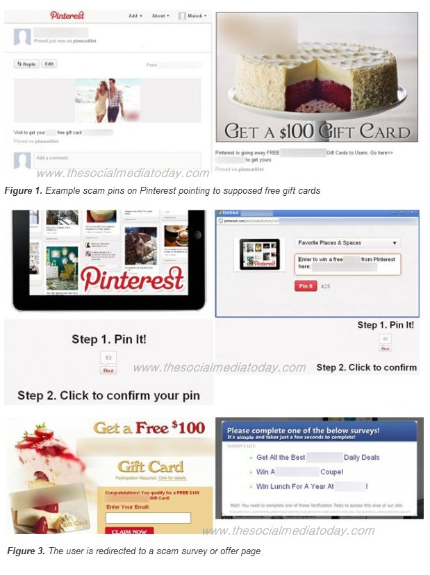 Pinterest Survey Scams photo pin it