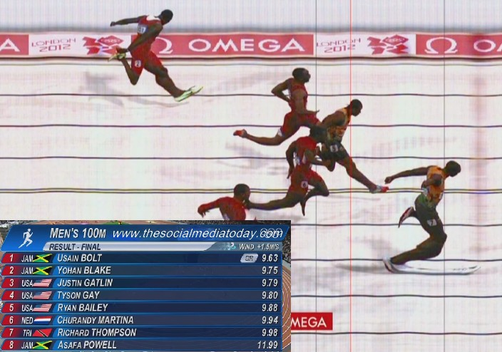 London 2012 Olympic Men's 100m Final Full Replay