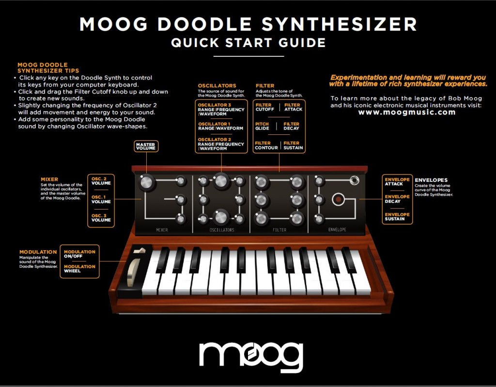how to play moog doodle