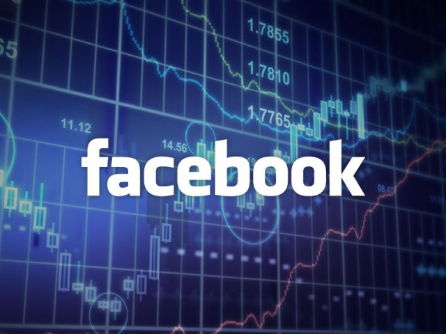 FB stock price today