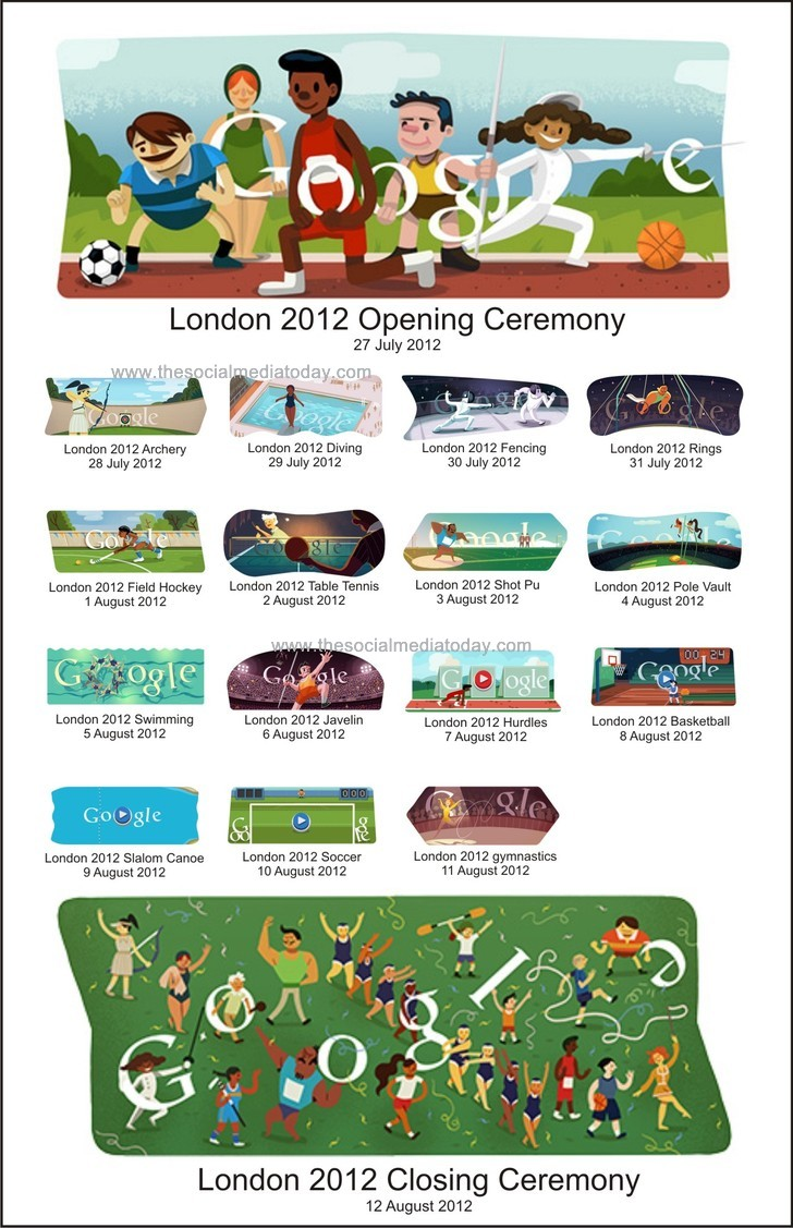 London Olympics 2012 Google Doodle Pictures